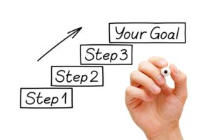 steps to reaching goals